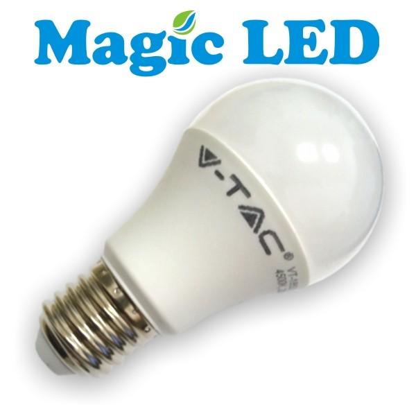 MagicLED-viitorul tehnologiei in iluminare