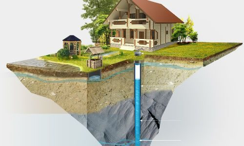 Cum elimini orice risc de aparitie a impuritatilor in apa pe care o consumi?